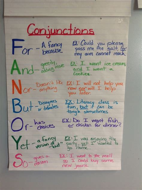 Conjunctions - FANBOYS | My Anchor Charts | Pinterest