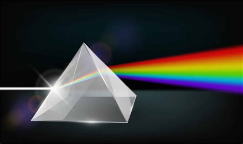 How to Make a Rainbow with a Prism - Science Questions for