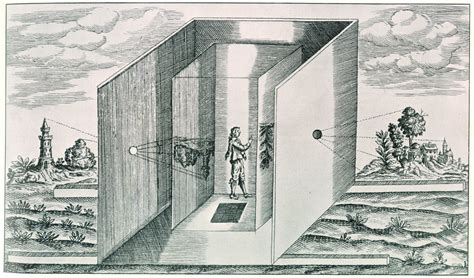 History of Photography: Camera Obscura