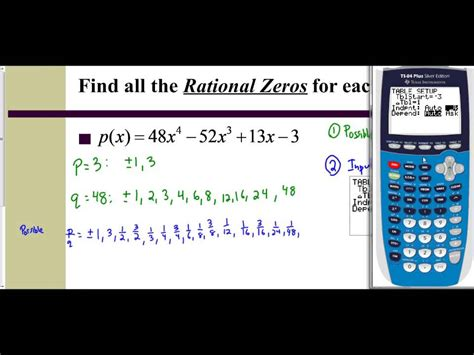 Find zeros of polynomial calculator > THAIPOLICEPLUS