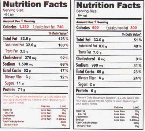 Whopper Burger King Nutrition Facts