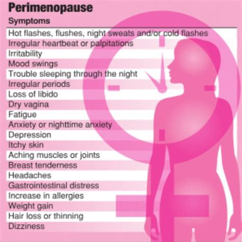 Emotional Symptoms Of Perimenopause - How To Identify The